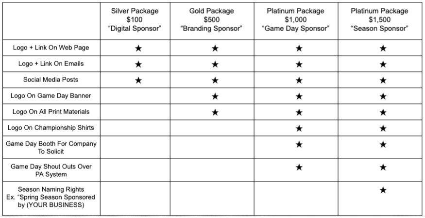 League Sponsorship Packages