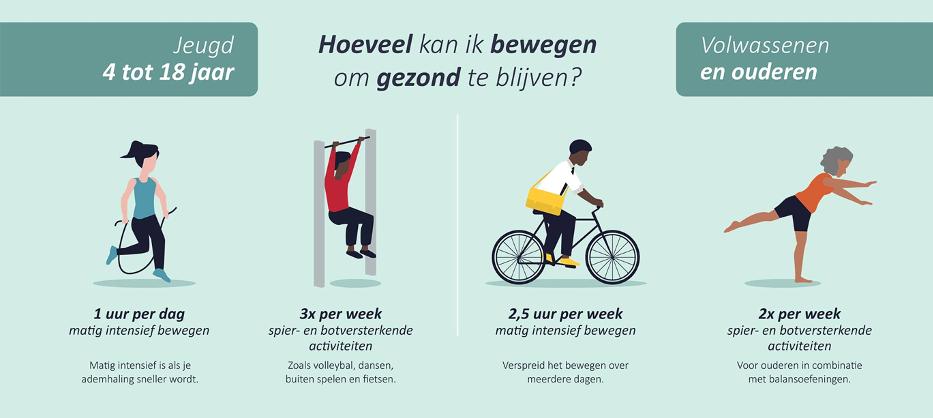 Gezond Bewegen Zoetermeer