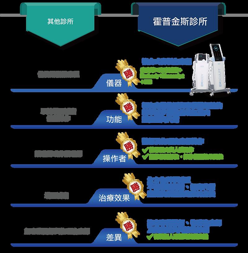 霍普金斯官網_診所用圖 2.png