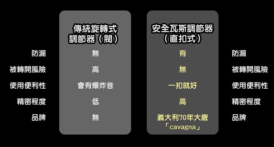 瓦斯桶比較圖cs6_工作區域 1 複本.png