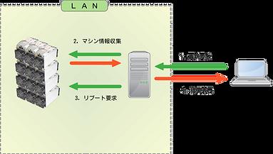 構成図1.png