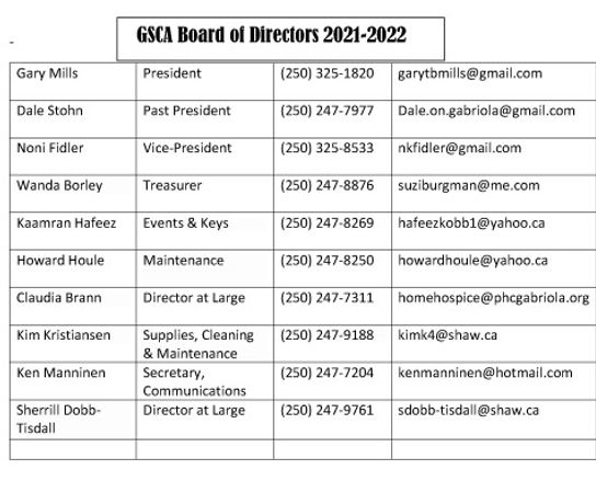 GSCA Bd of Directors revised.jpg