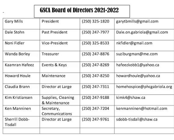 GSCA Bd of Directors revised.jpg