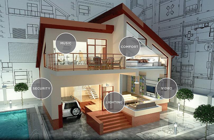 Inteligentní dům se stará o vše