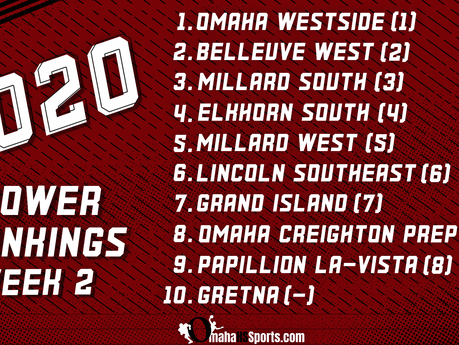 Week 2: 2020 Class A football power rankings