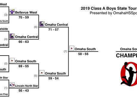 Playoffs: 2018-19 Class A basketball schedule and scores