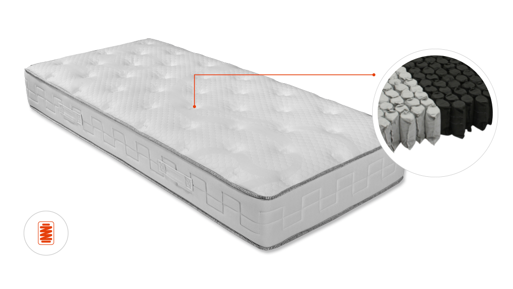 Matelas Tradition Pockette
