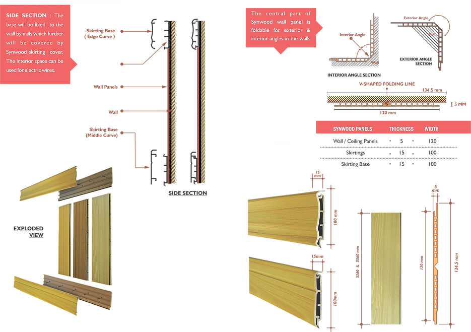 Wall panels Technical Spesification.png