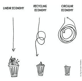 Circular%20Economy%20Rubbish_edited.jpg