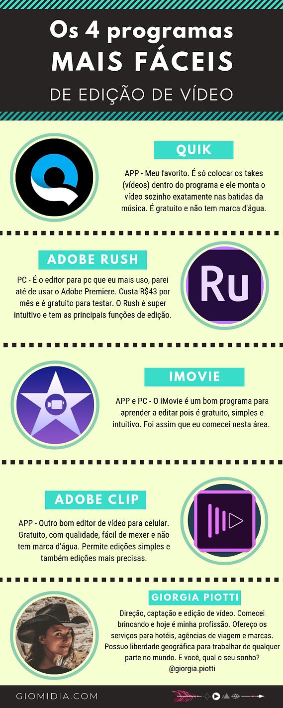 Infográfico - Os 4 programas mais fáceis