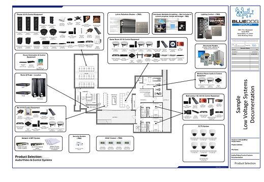 BDG-Sample LV Drawings-LV-v1.0-Product Selection-2019.jpg