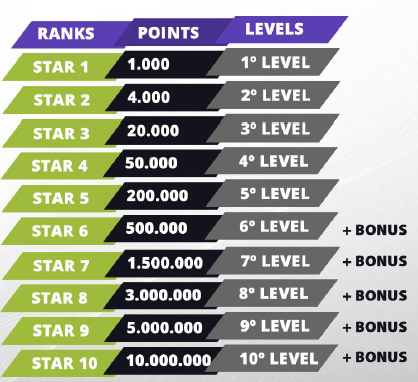 Star Bonuses.png