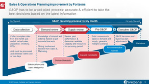 How to adapt S&OP to 2021 supply chain challenges?
