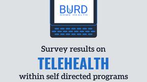 Burd Home Health survey's CDPAP consumers on their thoughts regarding Telehealth