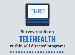 Burd Home Health survey's CDPAP consumers on their thoughts regarding Telehealth