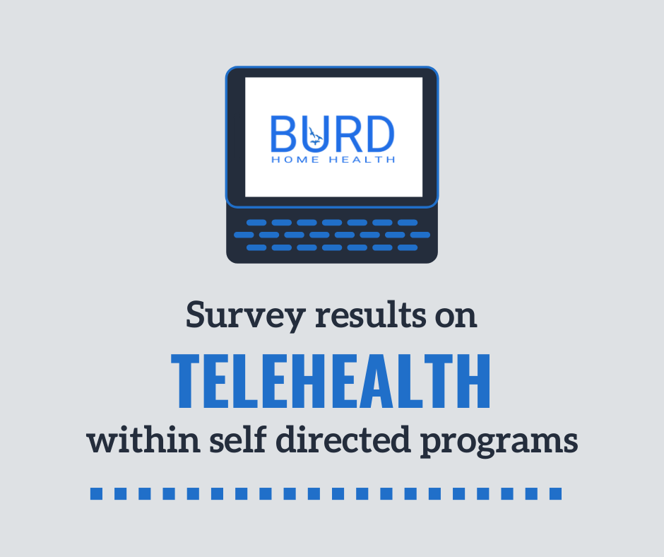 Burd Home Health - Telehealth Survey