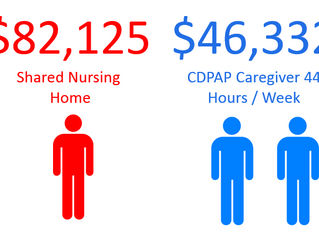 Nursing Homes & CDPAP - Which is more expensive for Medicaid to pay for?