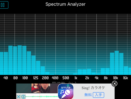 Spectrum Analyzerの使い方