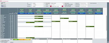 Planning lange termijn