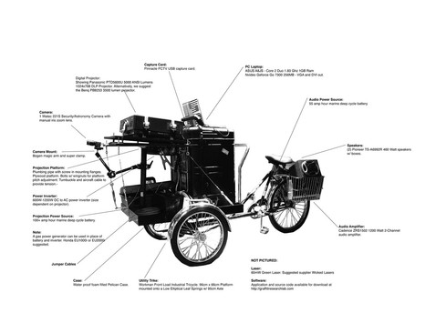 A schematic illustration of the Mobile Broadcast Unit, a.k.a., the Boom Bike.