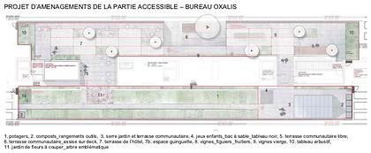 FEV construction plans