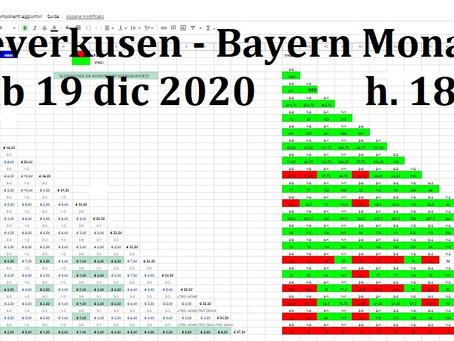 Leverkusen - Bayern Monaco sab 19 dic, 18:30