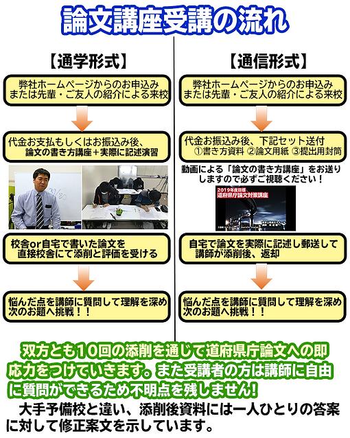 論文講座受講の流れ(道府県庁版)PNG.png