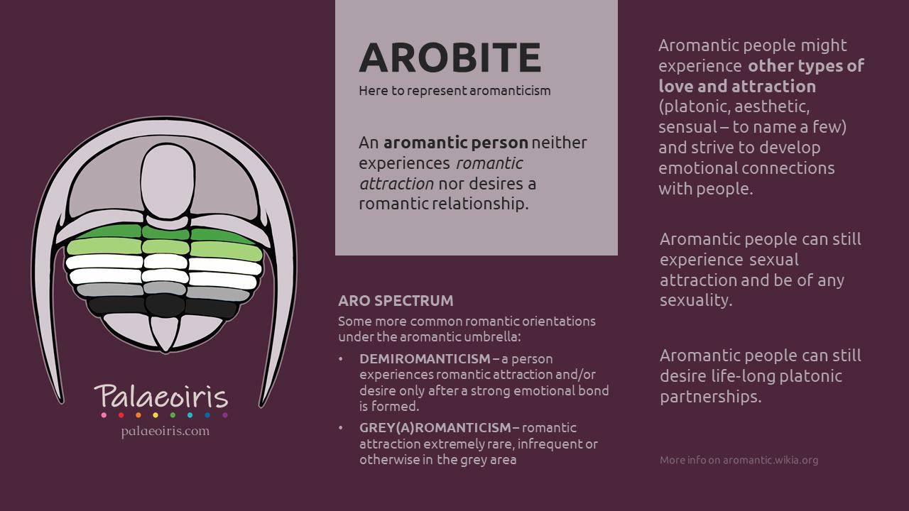 Arobite