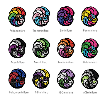 Queeraminifera - stickers