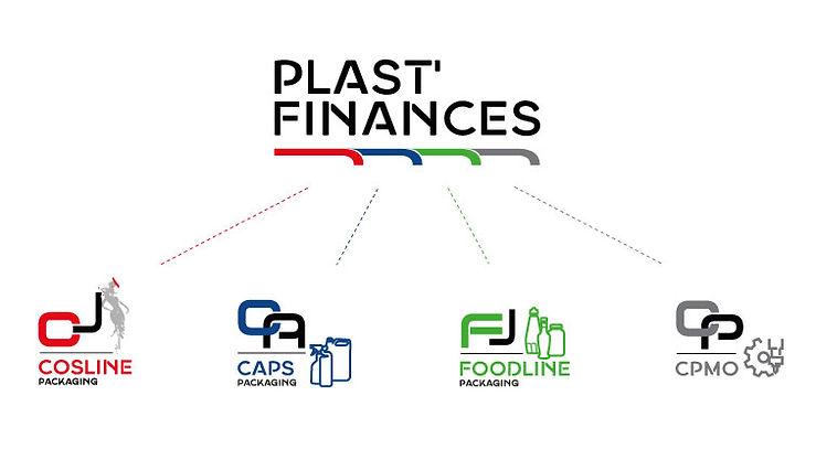 Schéma groupe Plast'Finances