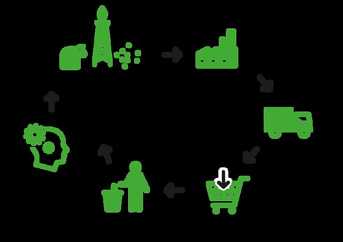 schéma-Eco-conception-FOODLINE.png