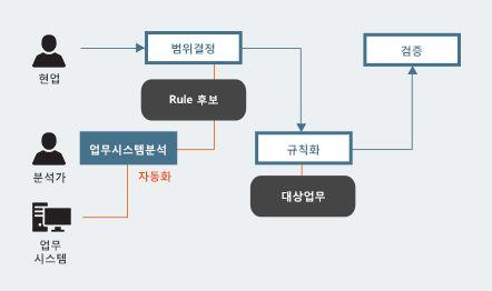 BRES_구성도_2.jpg