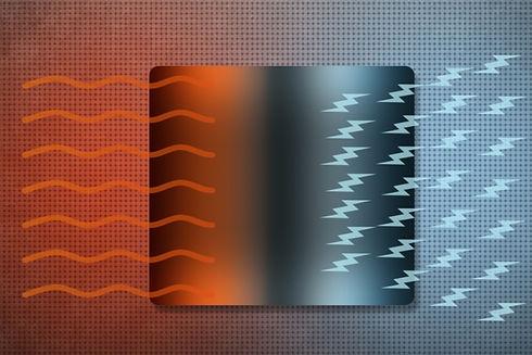 MIT-dirac-heat_0.jpg