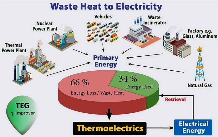 Waste-heat-sources%25252520(1)_edited_edited_edited_edited.jpg