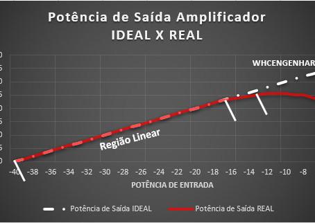 Potência Linear, Ponto de Compressão, Potência de Saturação, Amplificadores SSPAs/TWTAs