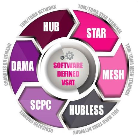 Plataforma VSAT Universal.jpg