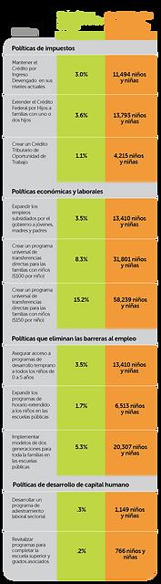 Tablas_ESP- Guia Politica.png