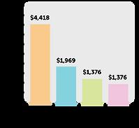 Tablas_ESP-Costo Pobreza 2017.png