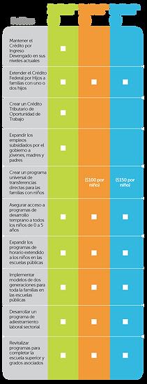 Tablas_ESP- Combinacion Politica.png