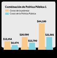 Tablas_ESP-Política_Pública_1.png