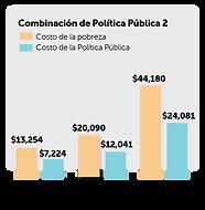 Tablas_ESP-Política_Pública_2.png