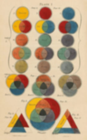 Colour Theory.jpg