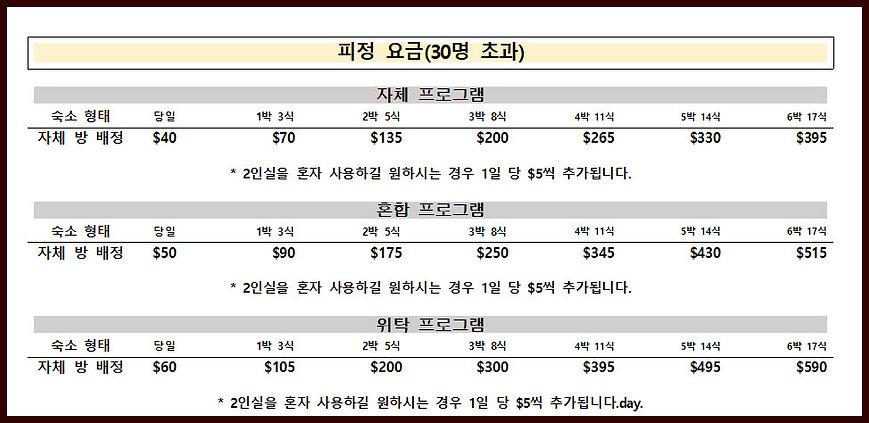 Kkottongnae retreat rates over 30(kor).j