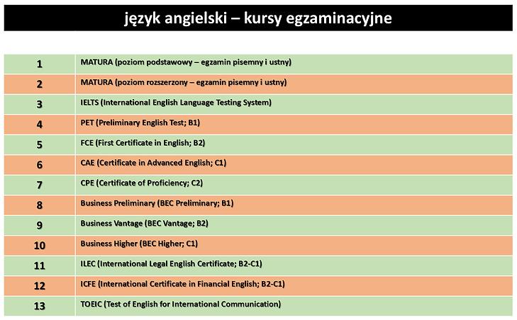 język_angielski_-_kursy_egzaminacyjne.pn