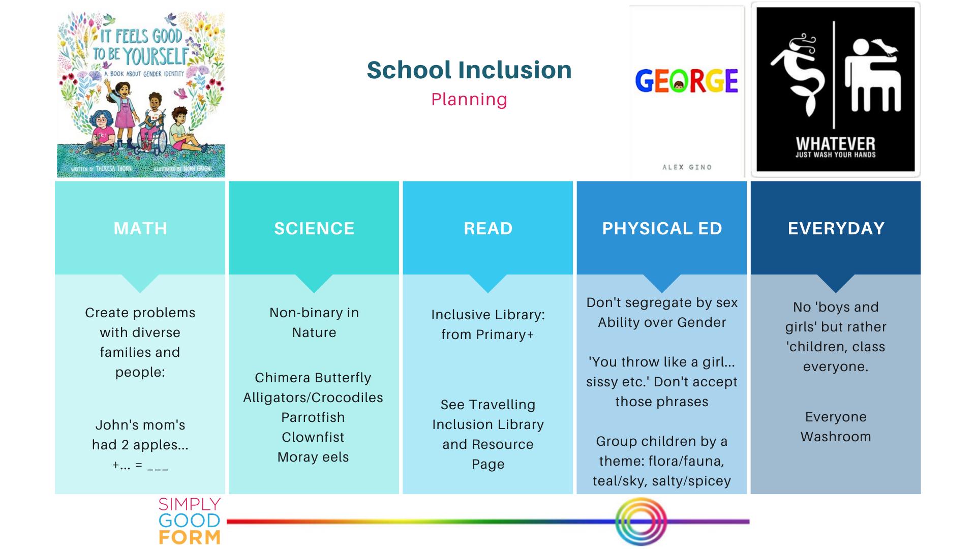 School_Inclusion_Plan
