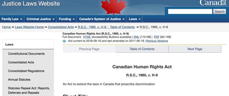 Human Rights Act Canada