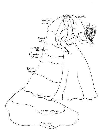Bespoke Wedding Accessories Anne-Marie Prescott Handmade Keepsakes Veils Fascinators Headpieces Bride Bridal Belts Gifts Custom Personal Bespoke Service Sussex UK amphandmade www.amphandmade.co.uk