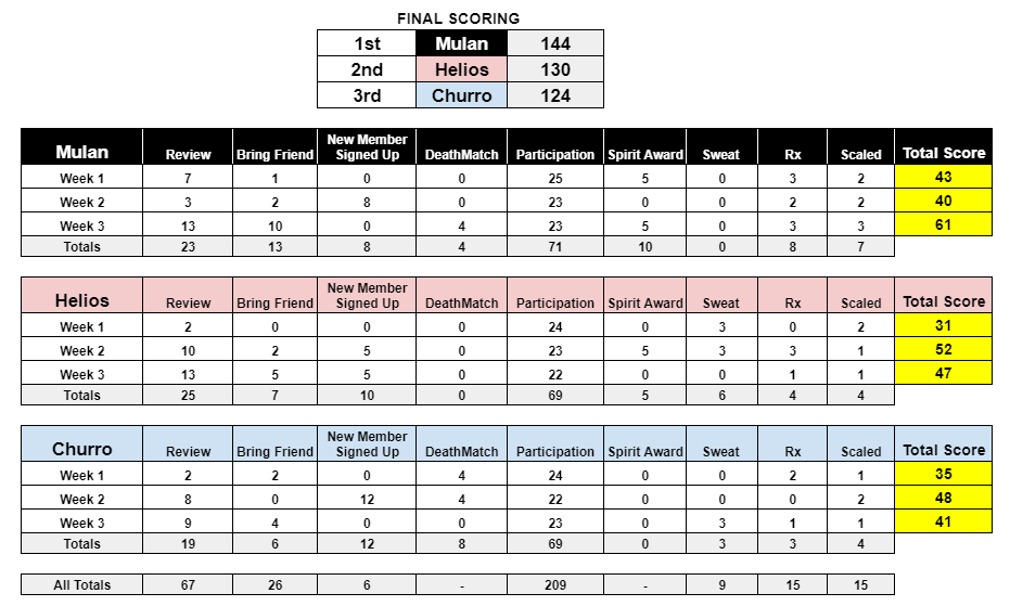 Final Score.png