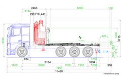Sunkvežimio apkrovų skaičiuoklė