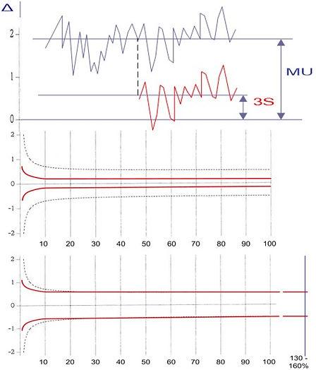 Схемы алгоритмов 3S.jpg